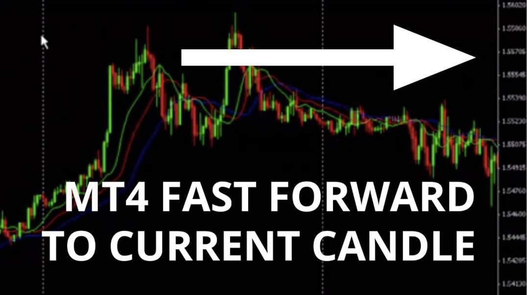 Fast Forward to Current Candle in MT4 - MetaTrader 4 Tutorial